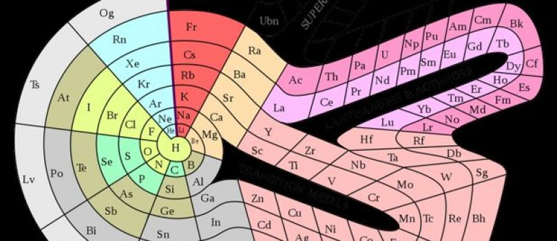 Las otras extrañas formas de la tabla periódica